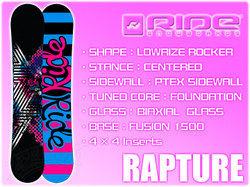 riderapture